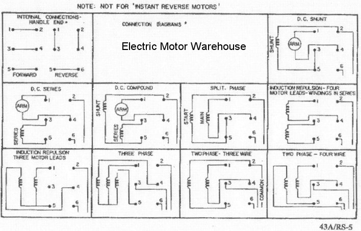 Motor fault repair ridgid plumbing woodworking and power tool click image for larger version name 0 there phase rs5diagramg views 1 swarovskicordoba Image collections
