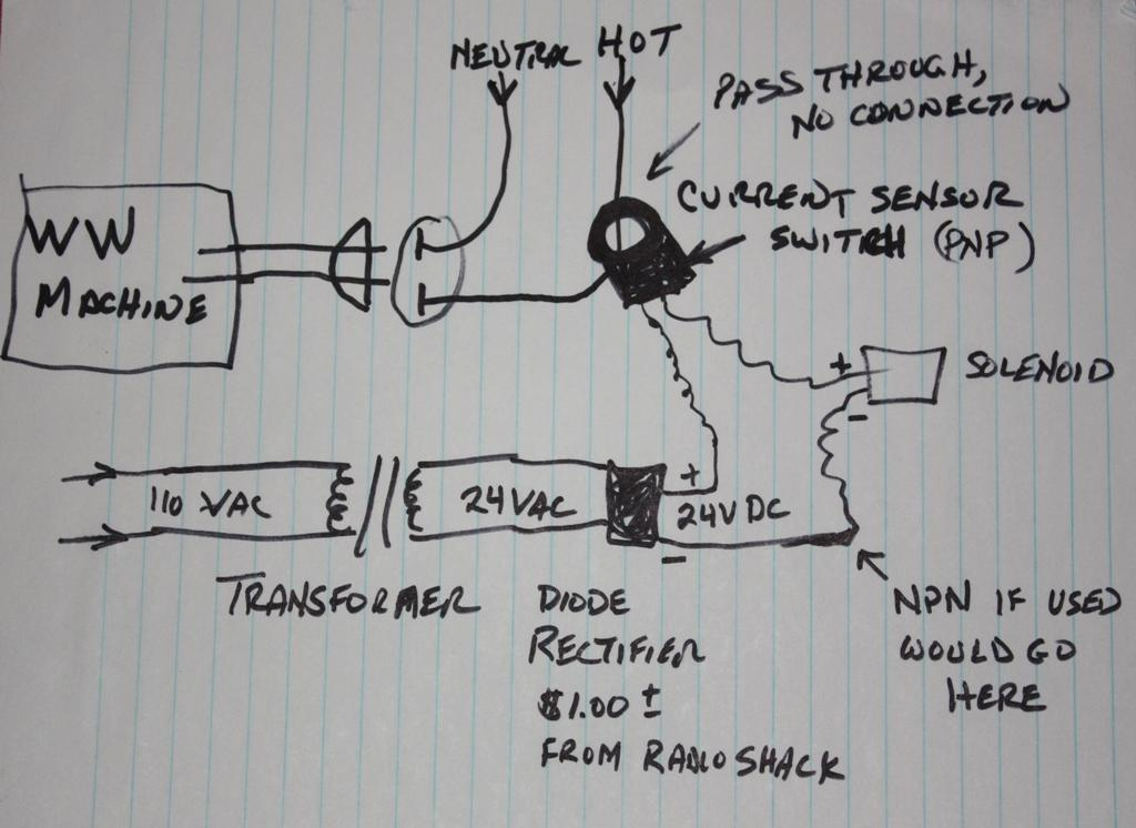 Contactor Control Wiring Question