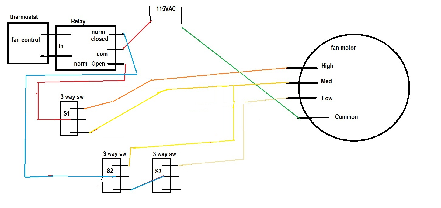 Hvac Blower Fan Wiring Diagram Will Be A Thing Ac Furnace Improvement Ridgid Plumbing Motor