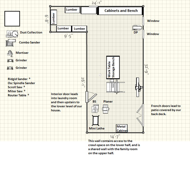 Floor Planning Tools In Asic: Working On The New Basement Workshop