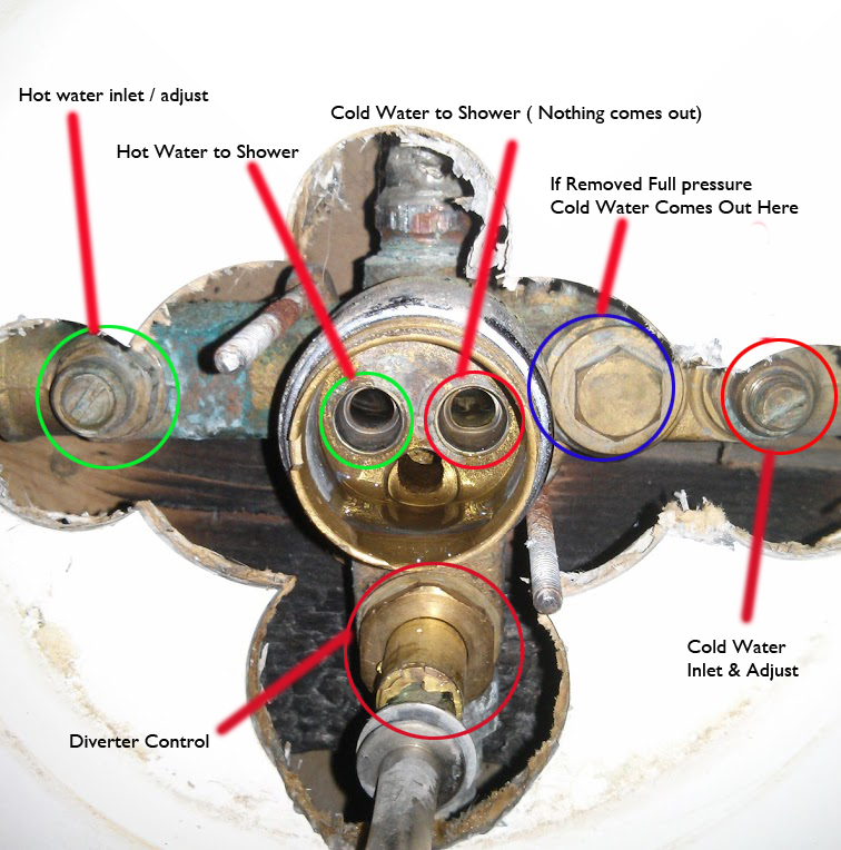 Plugged Shower / Bath Valve body ??? - RIDGID Plumbing ...